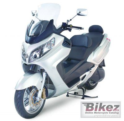 Review Sym Maxsym 400i by 2011 Sym Maxsym 400i Specifications And Pictures