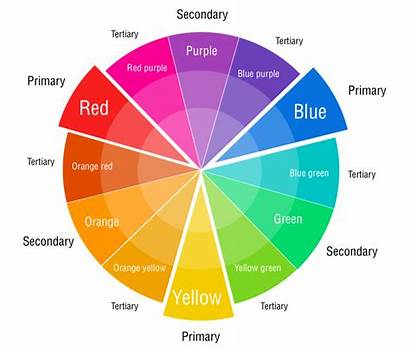 Colour Theory Secondary Primary Wheel Scheme Tertiary