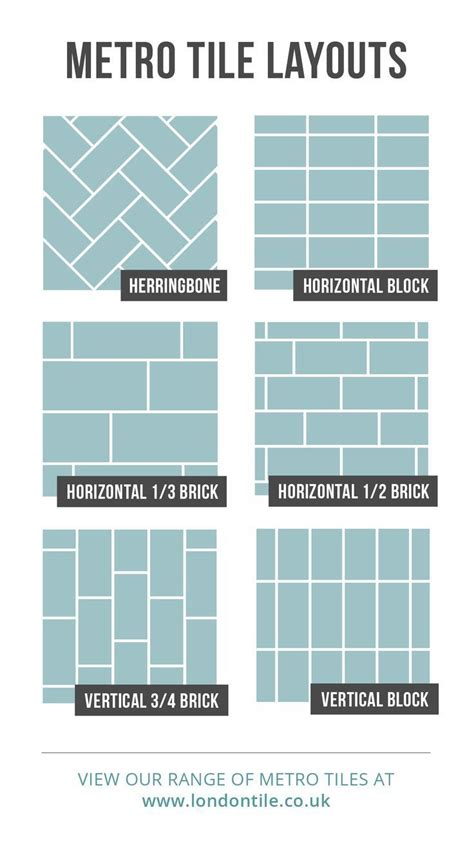 ways to lay tile 53 best diy tiling tips images on pinterest subway tiles bathroom and bathroom renovations