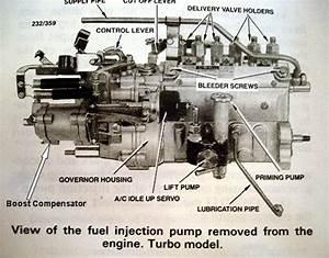 Sd33turbo Question  Ip Pump Modification