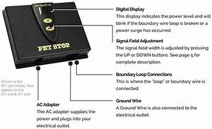 Official Pet Stop U00ae Owner U0026 39 S Guide   Outdoor Transmitters