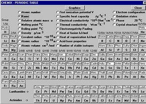 Periodic Table Of Elements With Names | New Calendar ...