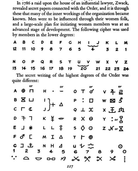 illuminati writing a history of secret societies illuminati writing by