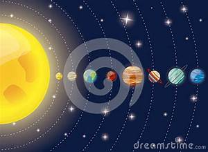 Solar System Planets Sun Diagram Stock Illustration