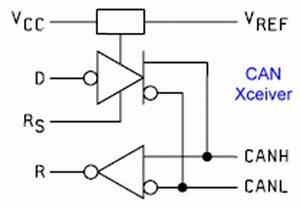 can bus interface description i o schematic diagrams for With logic block diagram