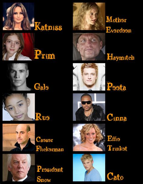character names in hunger i m am so excited for the hunger games i hope it isn t one of those movies that completely