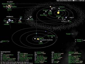 How Big Is the Solar System (page 2) - Pics about space