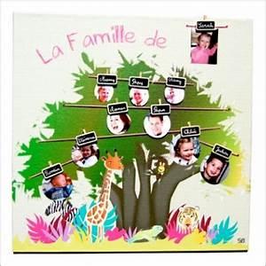 tableau arbre genealogique jungle fille baby sphere With tapis chambre bébé avec bouquet de fleurs original pour anniversaire