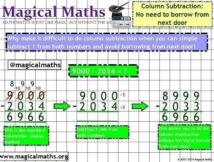column subtraction  easy  images subtraction