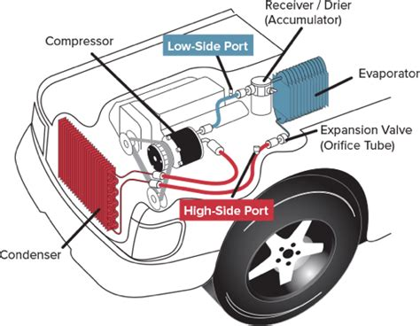typical automotive ac system ac recharge