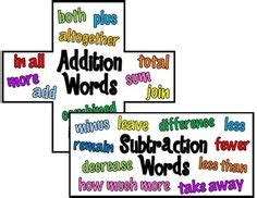 additionsubtraction images teaching math math