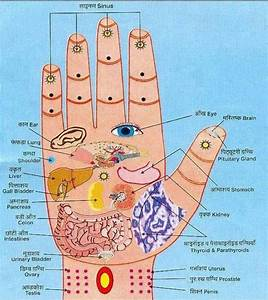 My Own Thoughts  Acupressure  Reflexology  Charts Collection