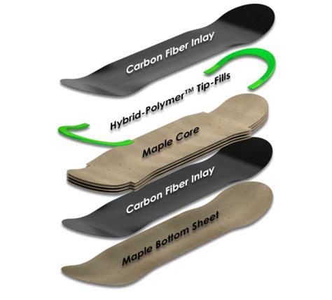 Carbon Fiber Skateboard Deck Lithe by Skateboard Decks T Changed For Decades Lithe High