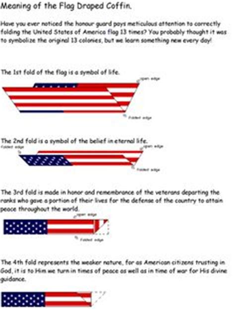 meaning of draped the meaning of flag folds u s government