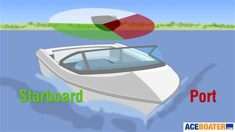 Boat Navigation Definition by Starboard And Port Ace Boater