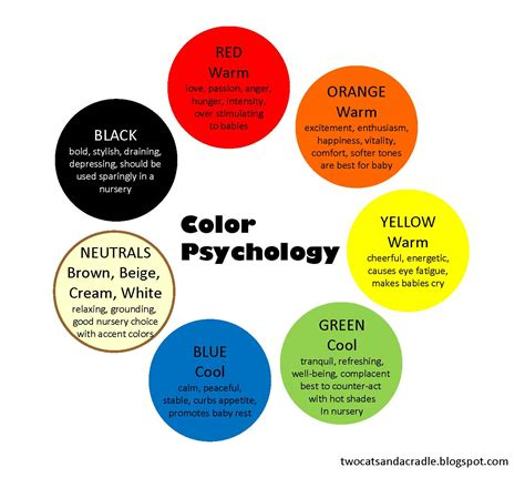 room colour psychology 60 000 visitors and counting how to double your traffic with infographics