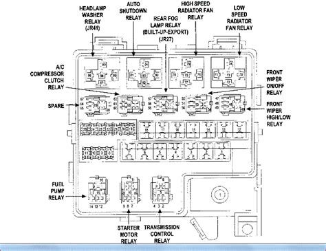 2003 Dodge Stratu Fuse Box Diagram by 03 Dodge Stratus Engine Compartment Diagram