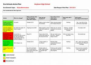 best photos of example of action plan template action With what is an action plan template