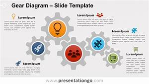 Gear Diagram For Powerpoint And Google Slides