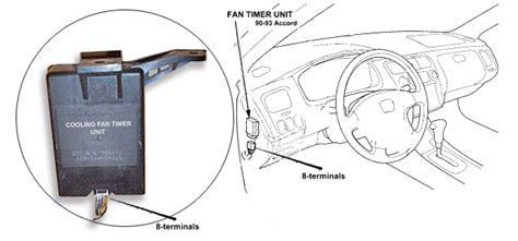 1997 honda accord fan 1997 honda accord radiator fan fuse location html autos post