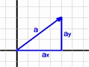Betrag Vektor Berechnen : vektorrechnung ~ Themetempest.com Abrechnung