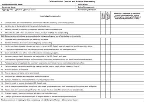 competency checklist   scientific diagram
