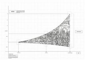 Pin By Christopher Bressler On Diagramming