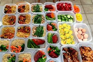 Skinny Guy Muscle Building Meal Plan Example