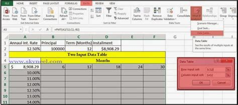 excel what if analysis data table what if analysis and excel two input data table