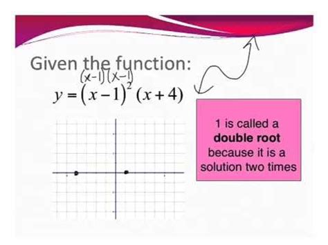 #12  75 Double Roots And Polynomials Algebra 2 Youtube