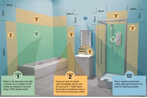 top tips  bathroom lighting arrow electrical blog