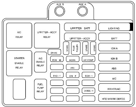Gmc Safari Fuse Box Wiring Diagram For Free