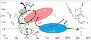 La Ni U00f1a Subtype May Have A Big Impact On Aerosols In China