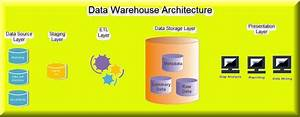 Data Warehouse Architecture  U2014 An Overview