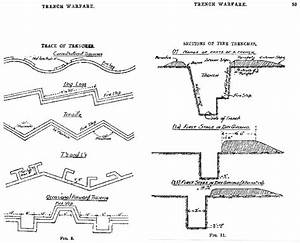 This Is A Diagram Of The Different Trenches And Their Sections  It Is Enlightening To See The