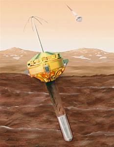 Mars Polar Lander/Deep Space 2   Mars Exploration Program