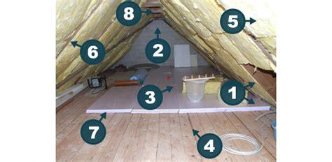Richtig Dämmen Dach by Dachboden Isolieren Dachboden Isolieren Anleitung Xm27