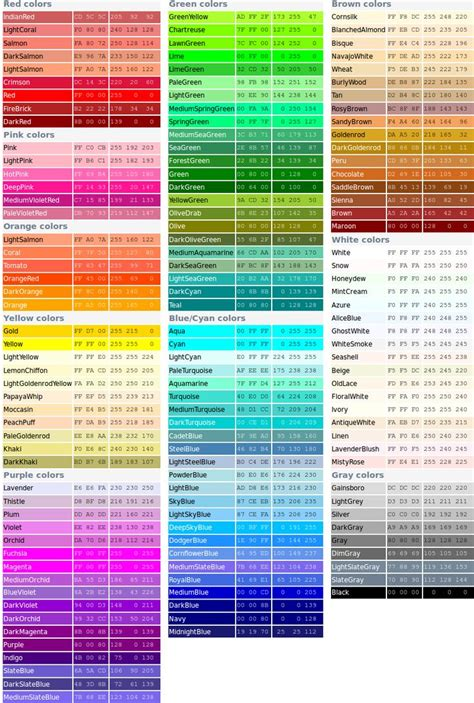 hex color to rgb 25 best ideas about rgb color codes on rgb
