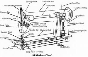 Singer Sewing Machine Parts Diagram