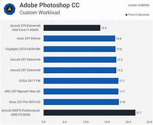 Intel Z97 Motherboard Roundup  Asus  Asrock  Evga  Msi