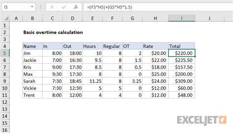 excel formula timesheet overtime calculation formula