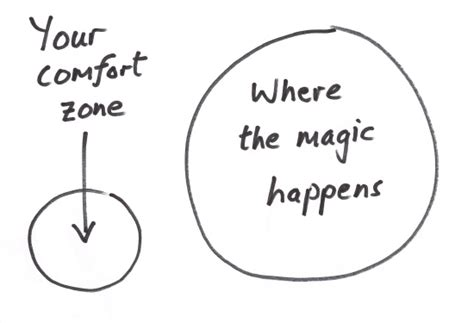 the comfort zone the reward of getting out of your comfort zone