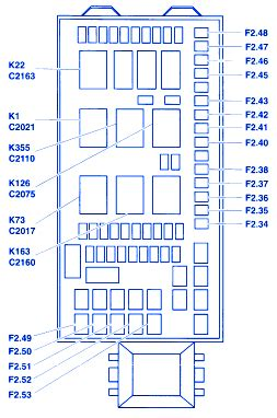 2004 Ford Fuse Diagram by Ford F550 2004 Fuse Box Block Circuit Breaker Diagram