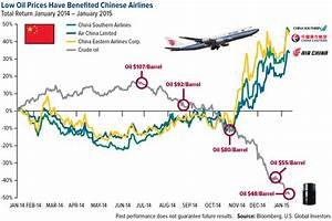 Bad News Is Good News: A Contrarian View of China ...