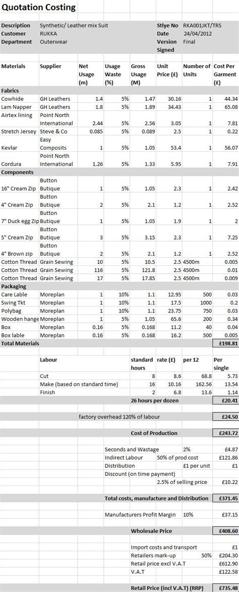 costing sheet garment manufacturing cost sheet