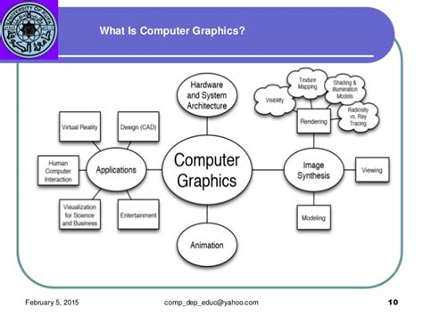 advanced computer graphics - Introduction