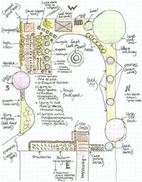design my own backyard landscape drawing pdf