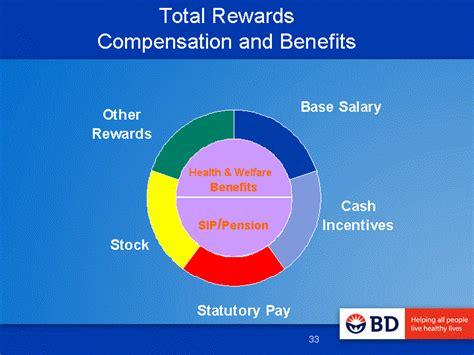 total rewardscompensation  benefitshealth