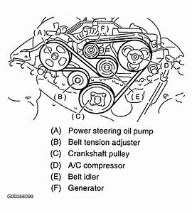 How Do I Install A Serpentine Belt On A 2003 Subaru Outback 3 0l Engine With Diagram Missing