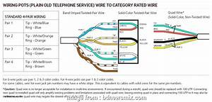 Ethernet Twisted Pair Wiring Diagram Nice 12  5 Wiring